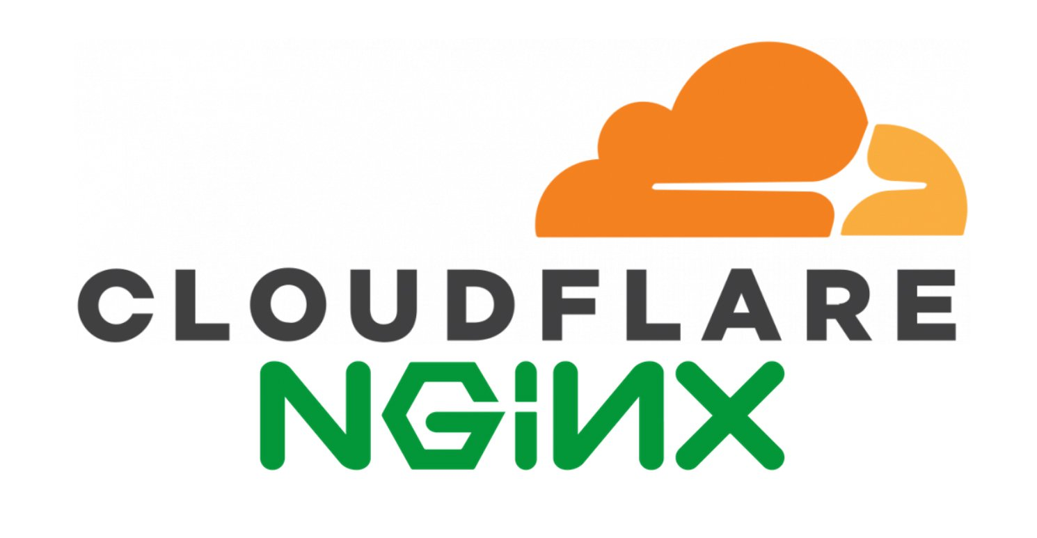 How To Use Cloudflare To Improve The Speed & Security Of WordPress